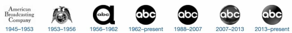 Logo Design Simple ABC Logo